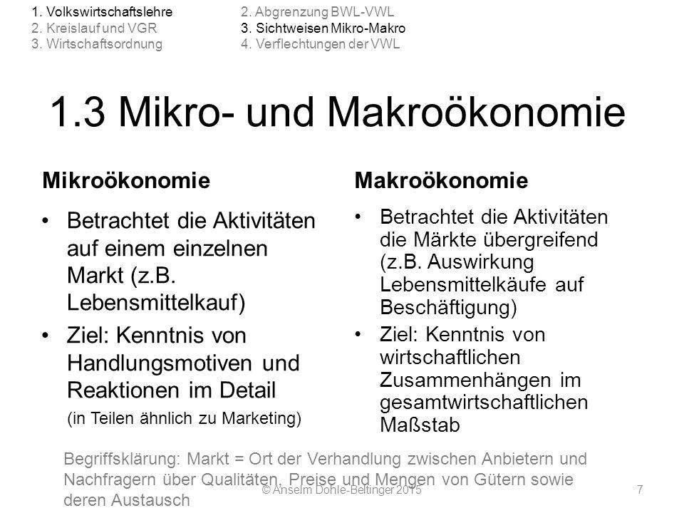 1.3 Mikro- und Makroökonomie