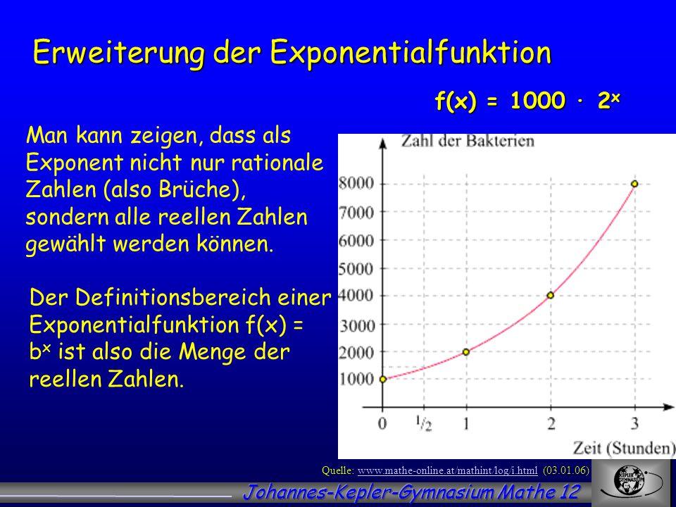 Erweiterung der Exponentialfunktion
