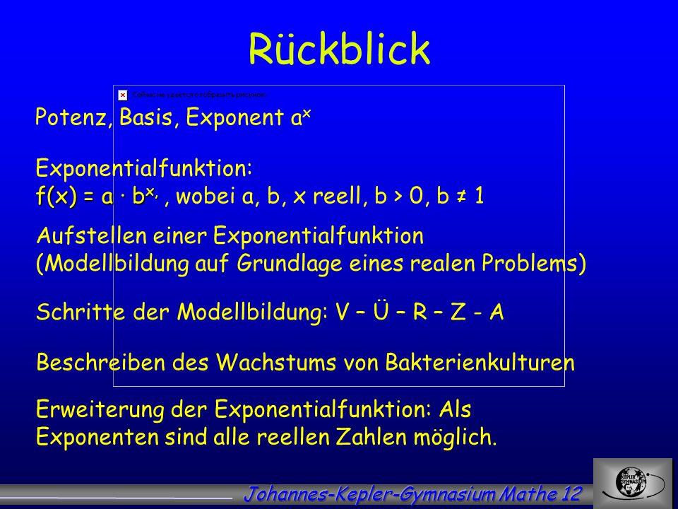 Rückblick Potenz, Basis, Exponent ax