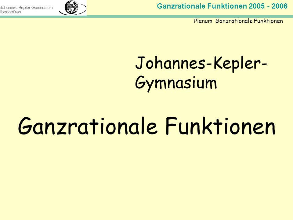 Plenum Ganzrationale Funktionen