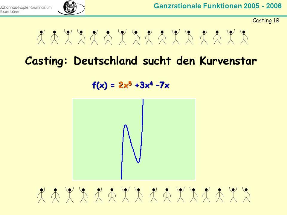 Casting: Deutschland sucht den Kurvenstar