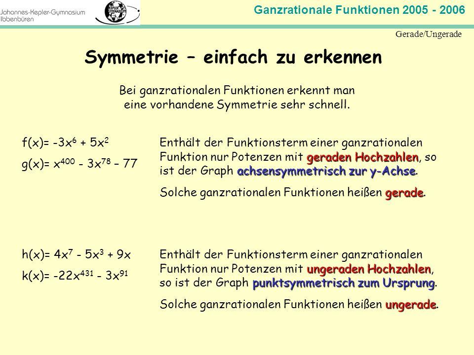 Symmetrie – einfach zu erkennen