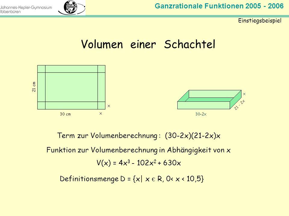 Volumen einer Schachtel