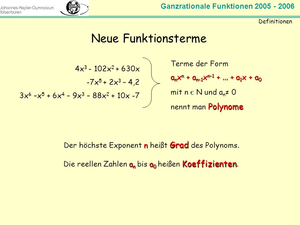 Neue Funktionsterme Terme der Form 4x3 - 102x2 + 630x
