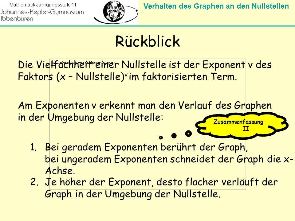 Rückblick Die Vielfachheit einer Nullstelle ist der Exponent v des Faktors (x – Nullstelle)v im faktorisierten Term.