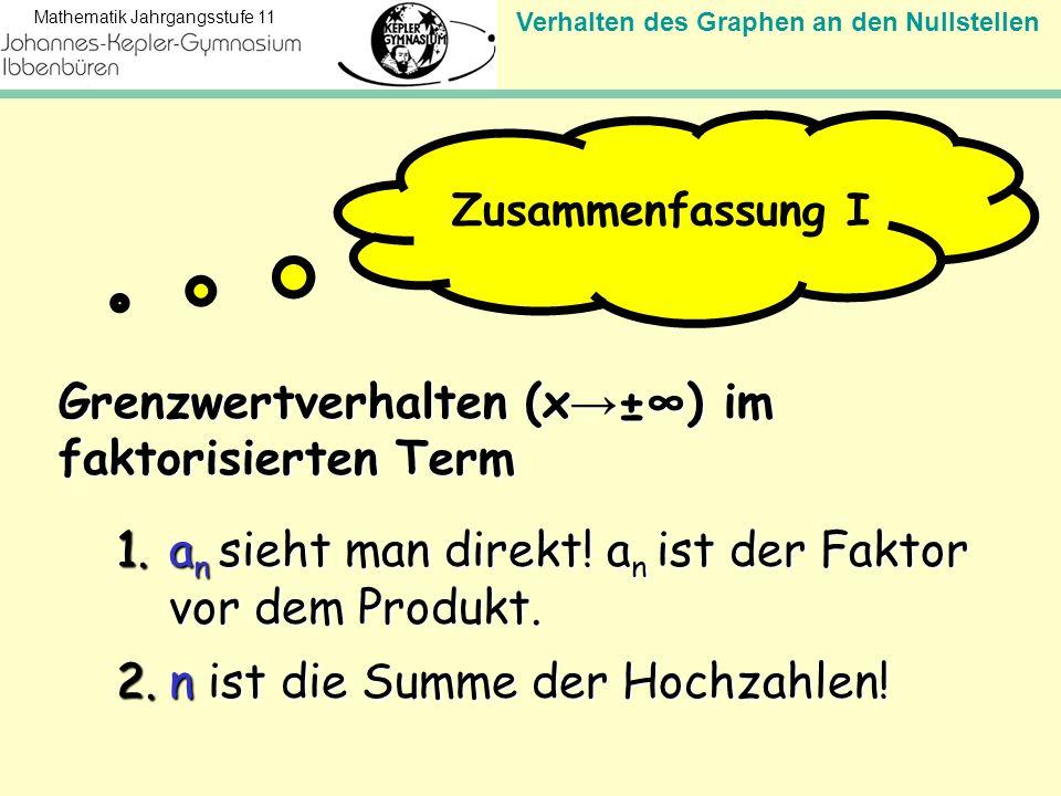 Grenzwertverhalten (x→±∞) im faktorisierten Term