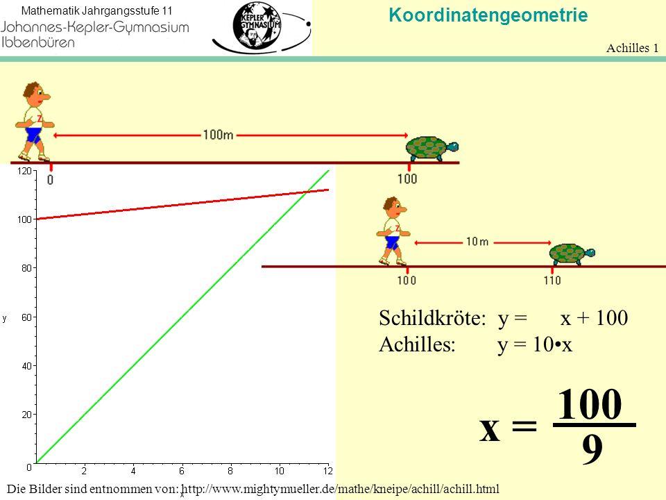 100 x = 9 Schildkröte: y = x + 100 Achilles: y = 10•x Achilles 1