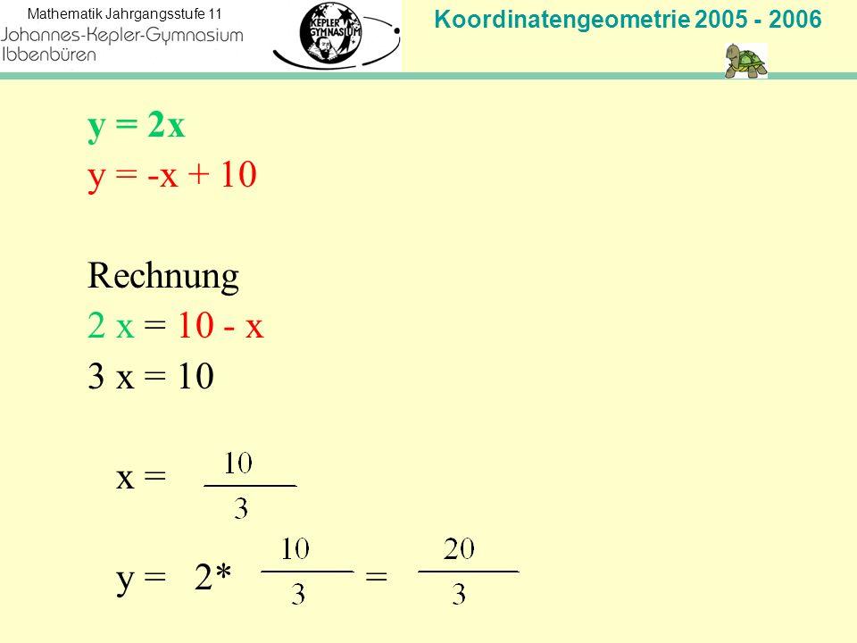 y = 2x y = -x + 10 Rechnung 2 x = 10 - x 3 x = 10 x = y = 2* =