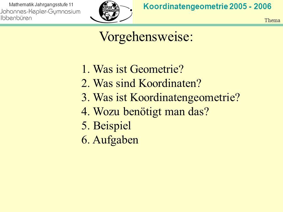 2. Was sind Koordinaten 3. Was ist Koordinatengeometrie