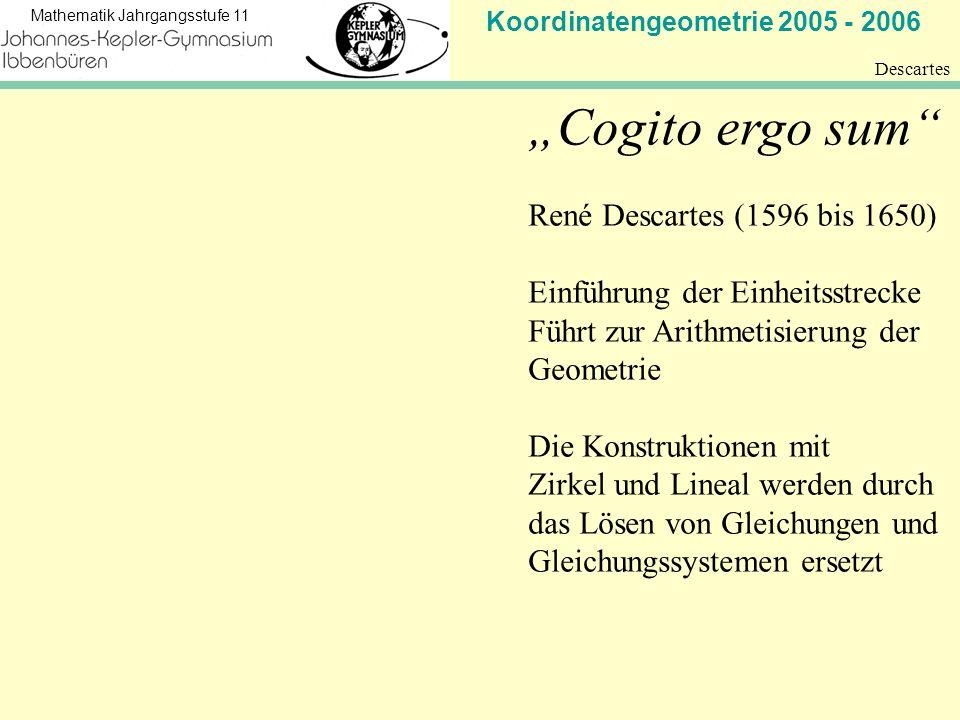 """""""Cogito ergo sum René Descartes (1596 bis 1650)"""