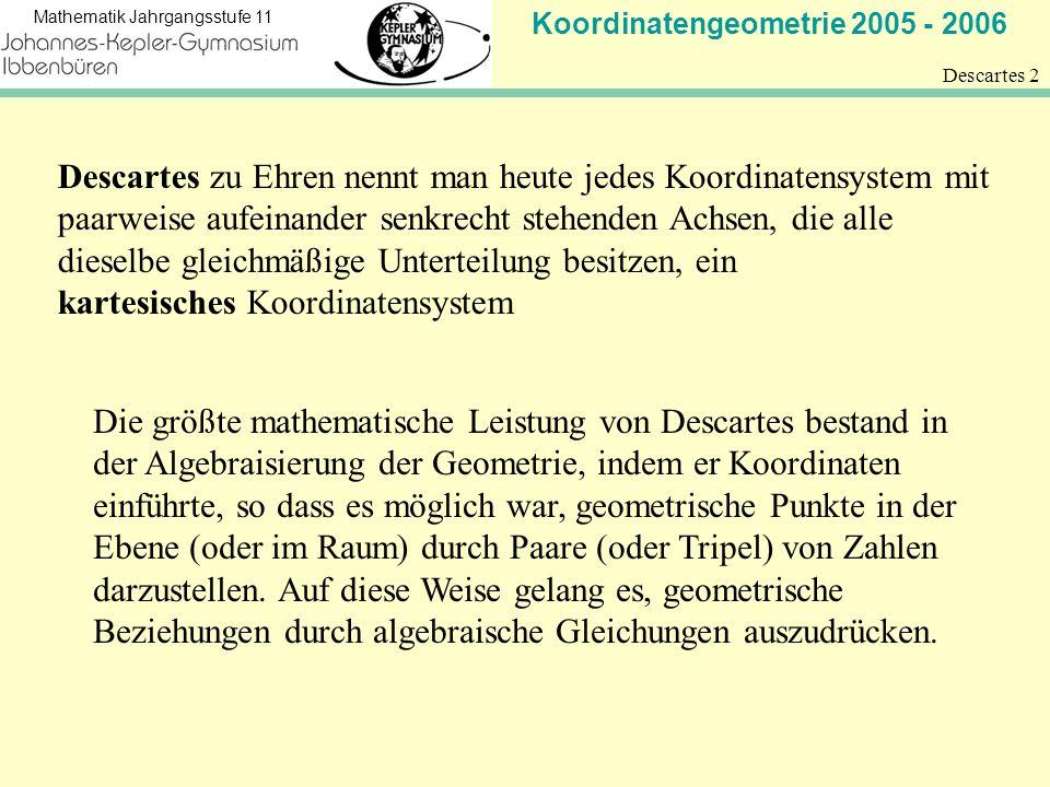 Descartes zu Ehren nennt man heute jedes Koordinatensystem mit