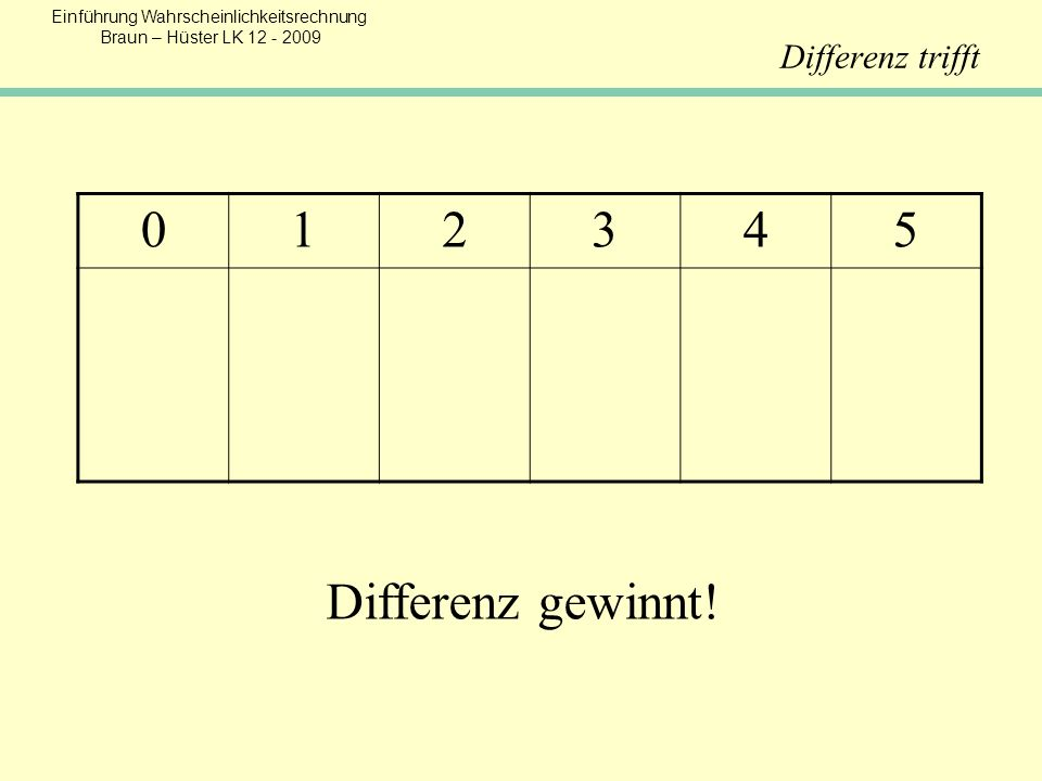 1 2 3 4 5 Differenz gewinnt! Differenz trifft