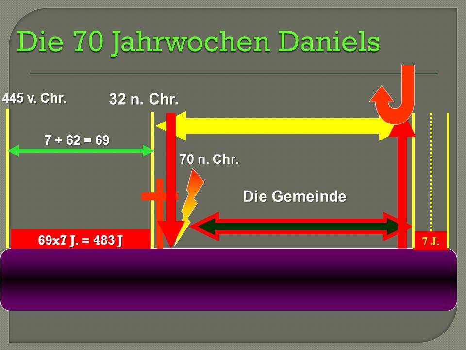 Die 70 Jahrwochen Daniels