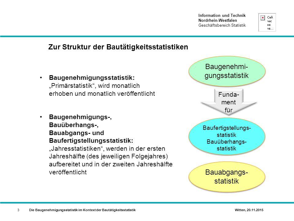 Zur Struktur der Bautätigkeitsstatistiken