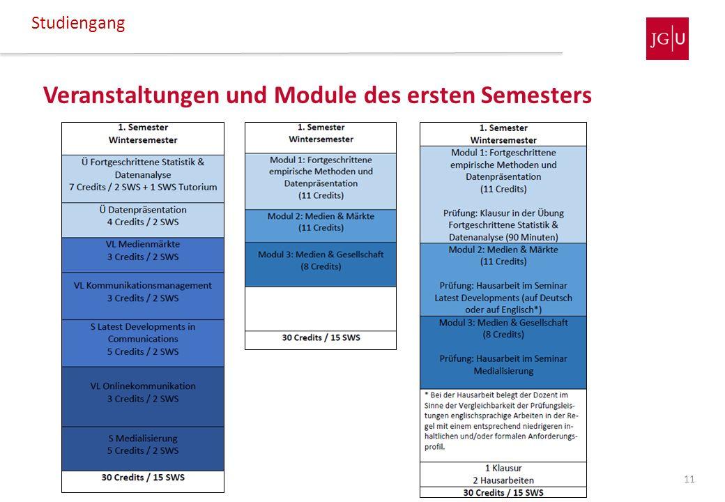 Veranstaltungen und Module des ersten Semesters