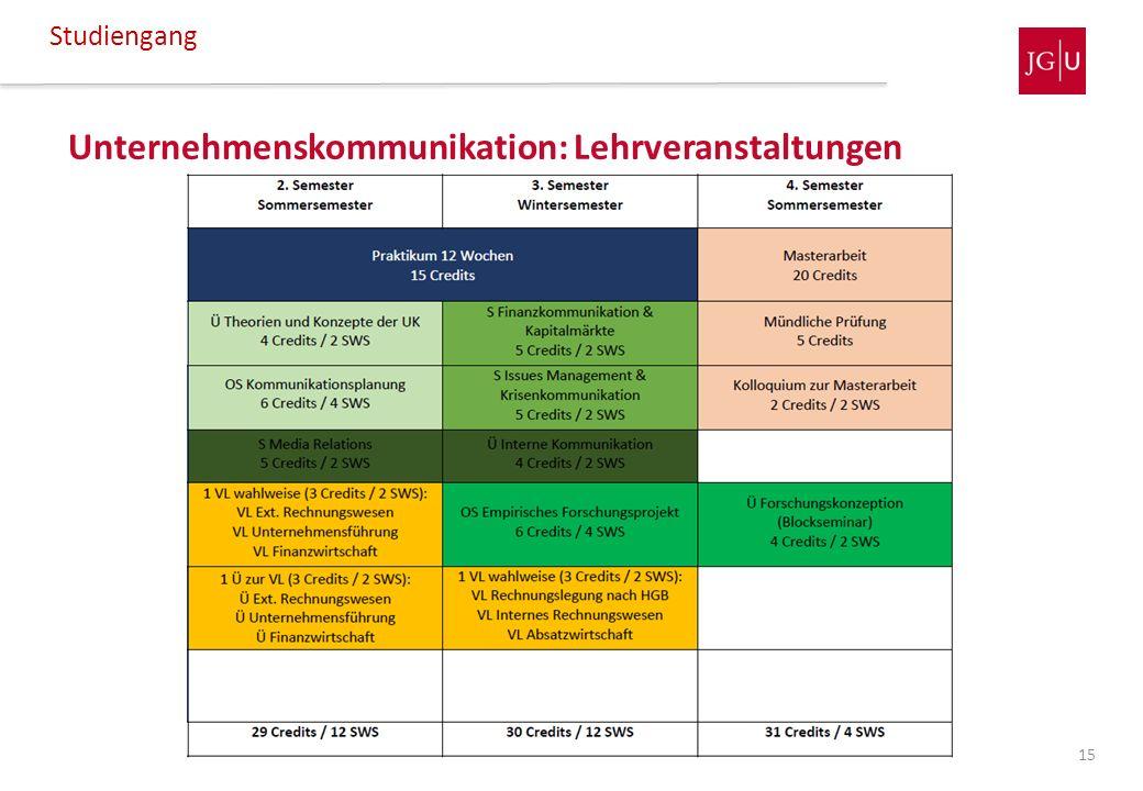 Unternehmenskommunikation: Lehrveranstaltungen