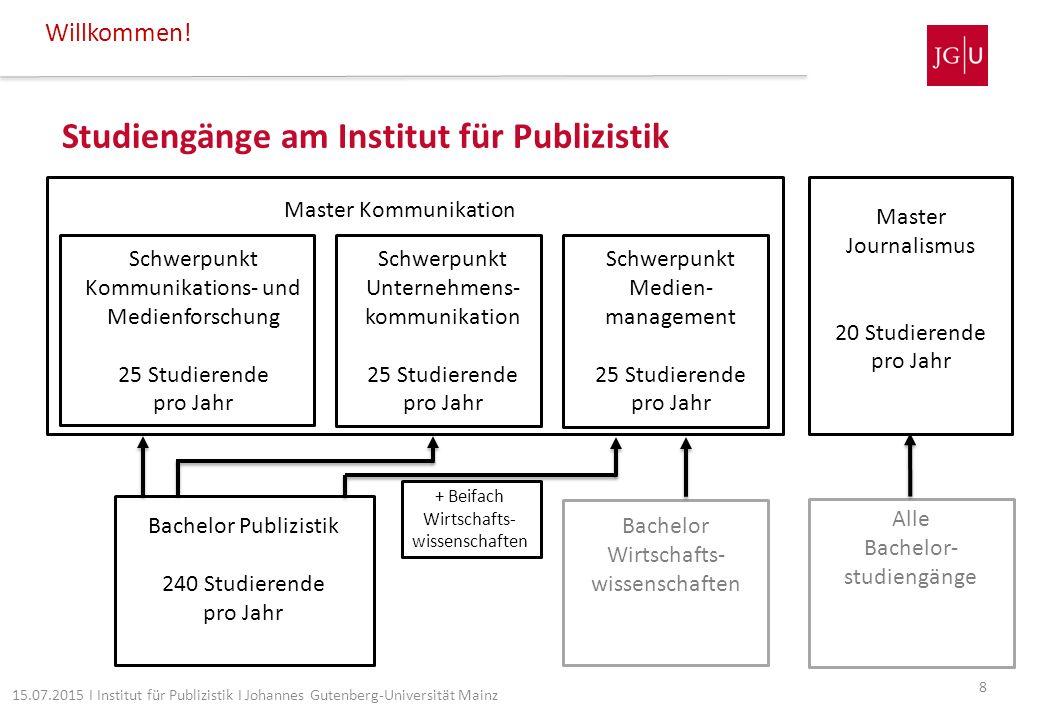 Studiengänge am Institut für Publizistik