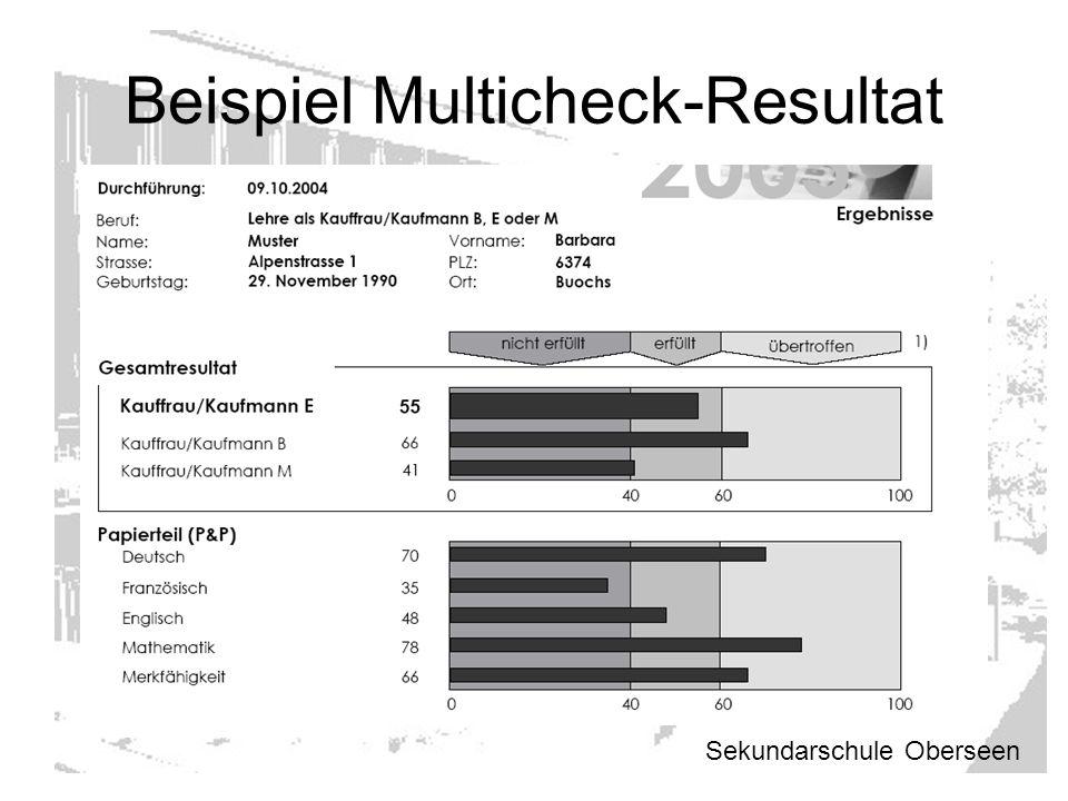 Beispiel Multicheck-Resultat