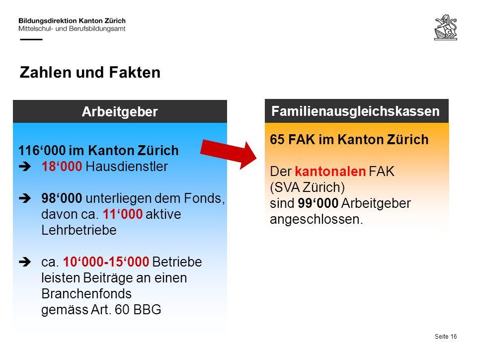 Familienausgleichskassen