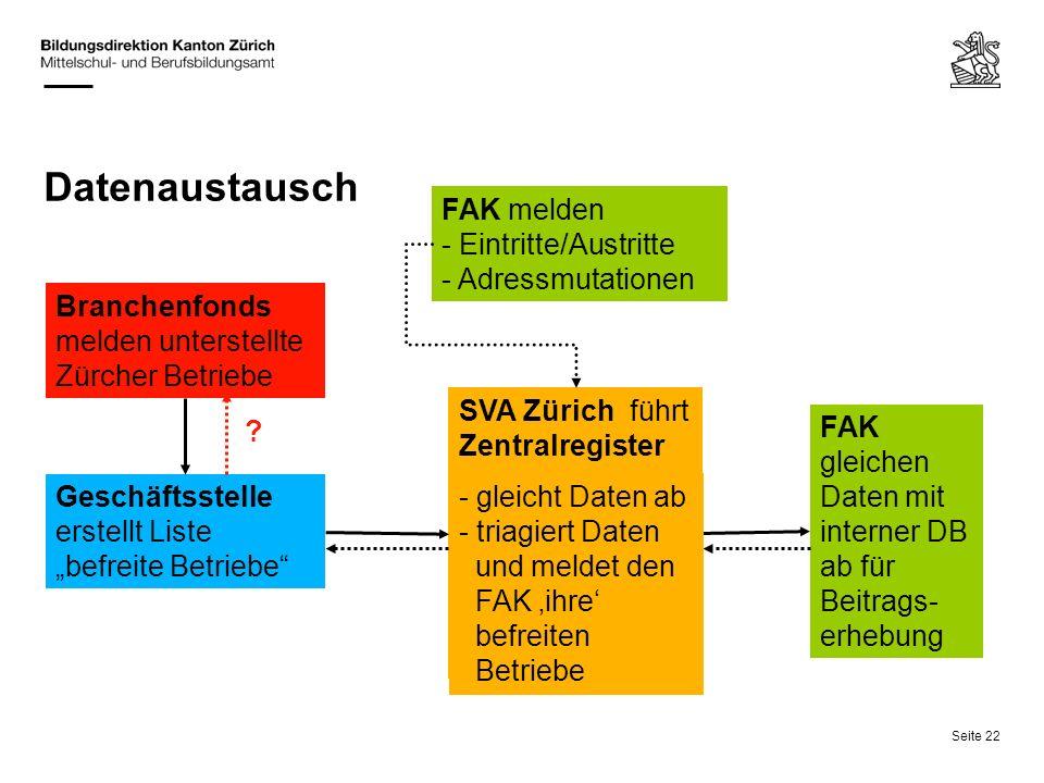Datenaustausch FAK melden - Eintritte/Austritte - Adressmutationen