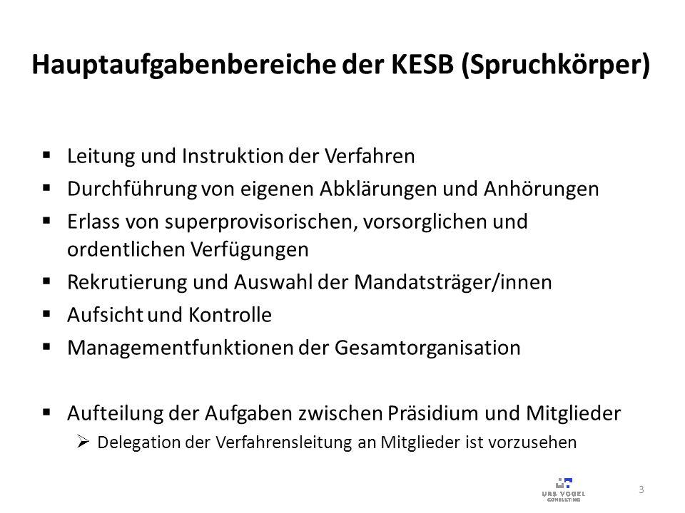 Hauptaufgabenbereiche der KESB (Spruchkörper)