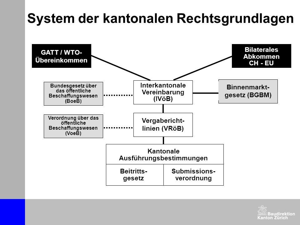 System der kantonalen Rechtsgrundlagen