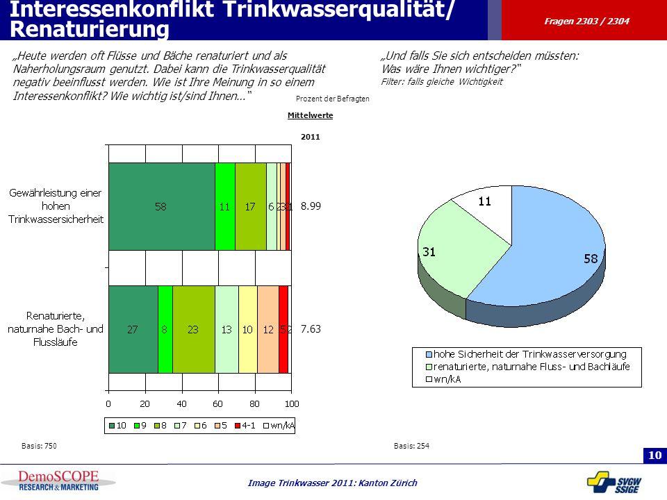Interessenkonflikt Trinkwasserqualität/ Renaturierung