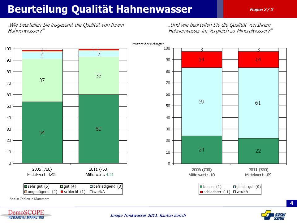 Beurteilung Qualität Hahnenwasser