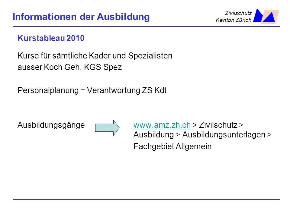 Kurstableau 2010 Kurse für sämtliche Kader und Spezialisten. ausser Koch Geh, KGS Spez. Personalplanung = Verantwortung ZS Kdt.