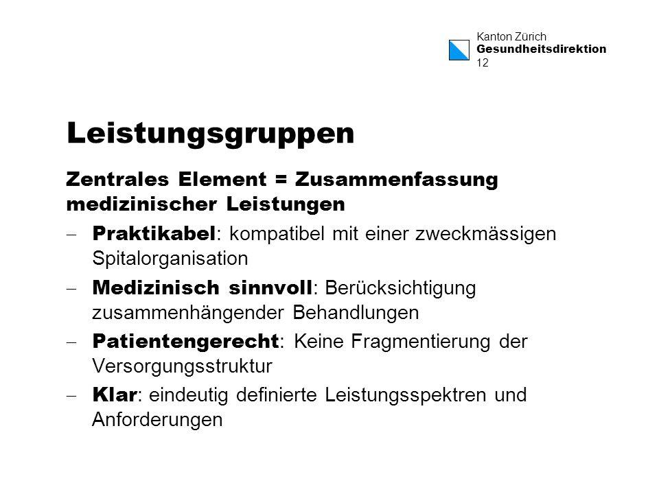Leistungsgruppen Zentrales Element = Zusammenfassung medizinischer Leistungen. Praktikabel: kompatibel mit einer zweckmässigen Spitalorganisation.