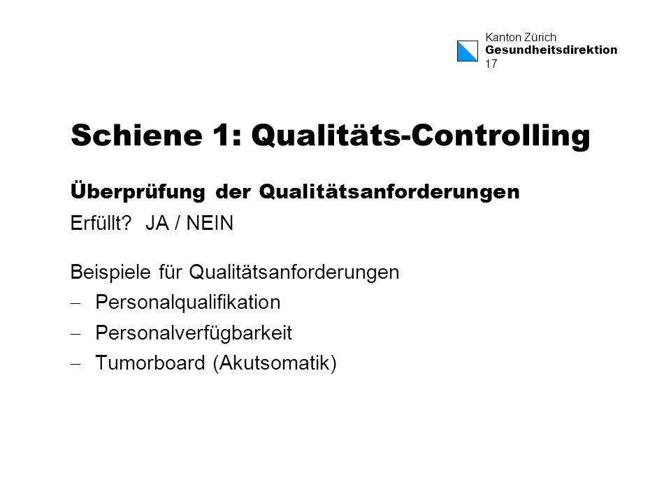 Schiene 1: Qualitäts-Controlling
