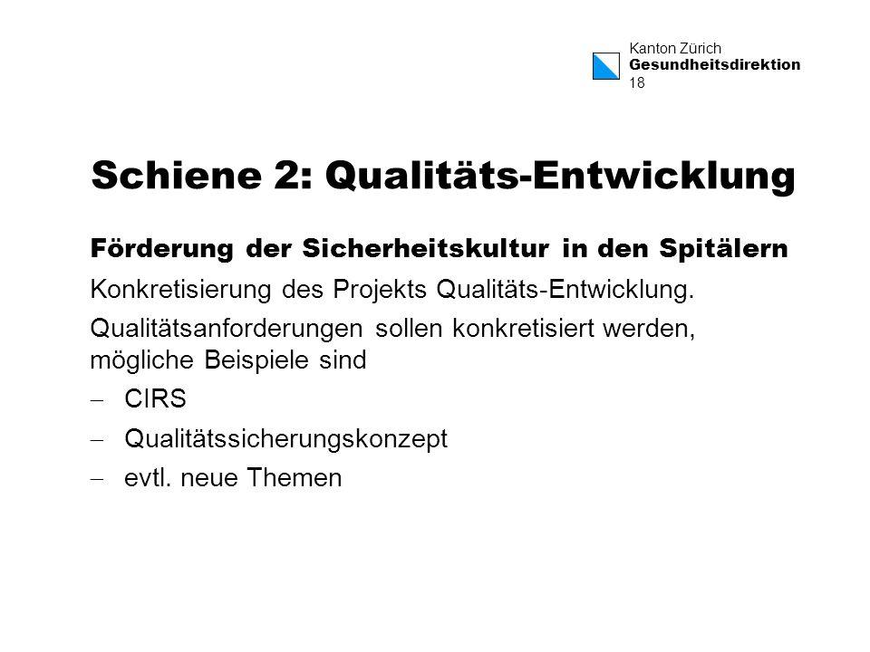 Schiene 2: Qualitäts-Entwicklung