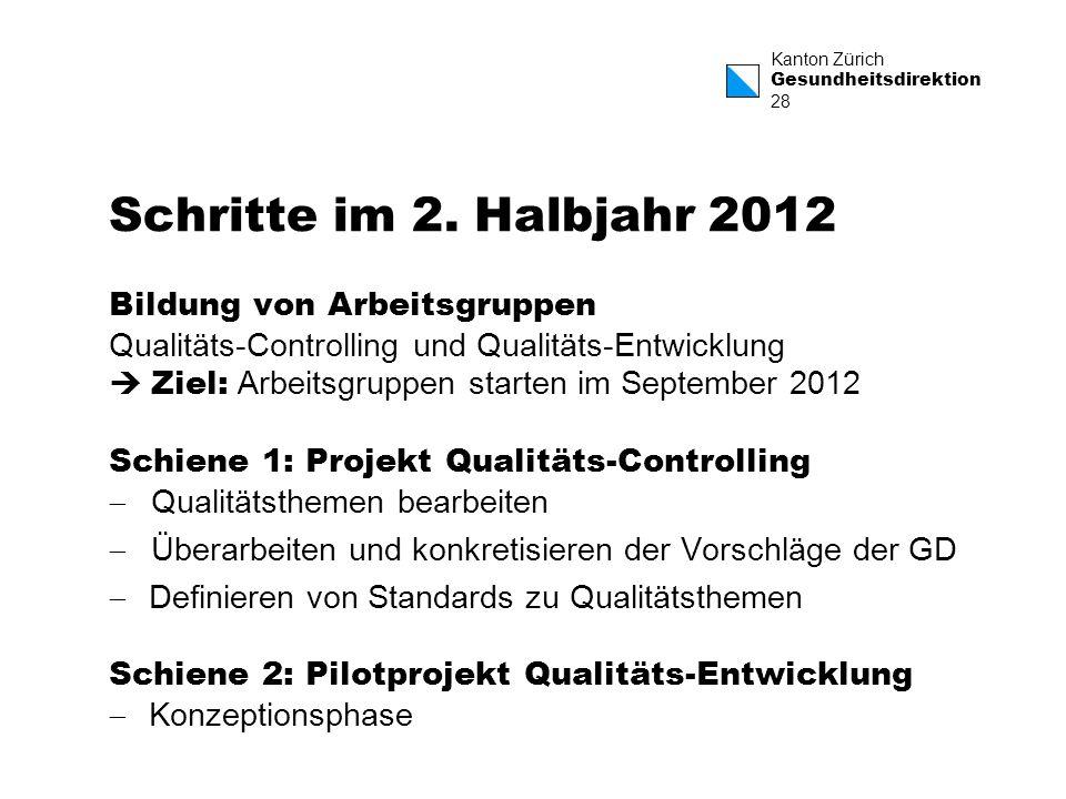 Schritte im 2. Halbjahr 2012 Bildung von Arbeitsgruppen