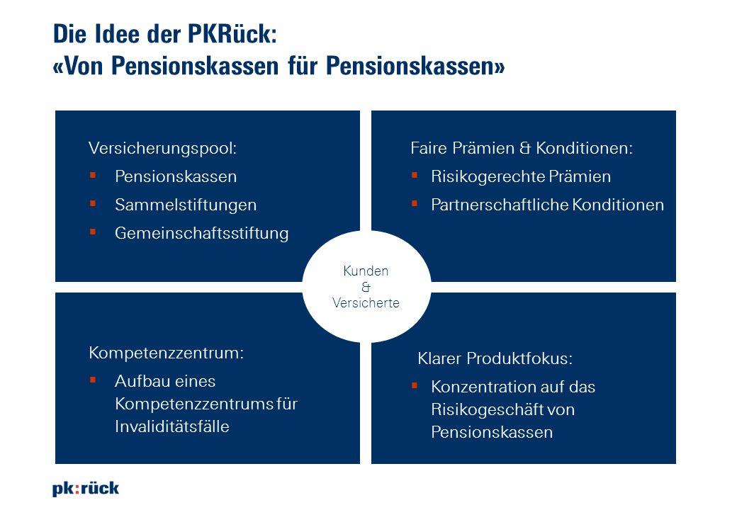 Die Idee der PKRück: «Von Pensionskassen für Pensionskassen»