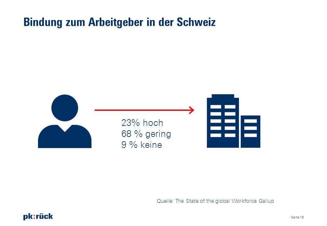 Bindung zum Arbeitgeber in der Schweiz