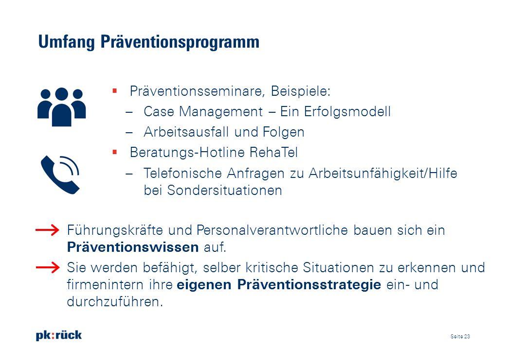 Umfang Präventionsprogramm