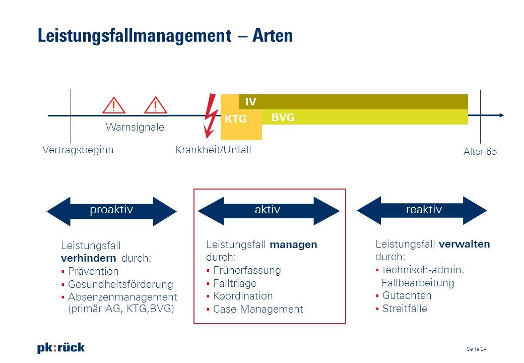 Leistungsfallmanagement – Arten