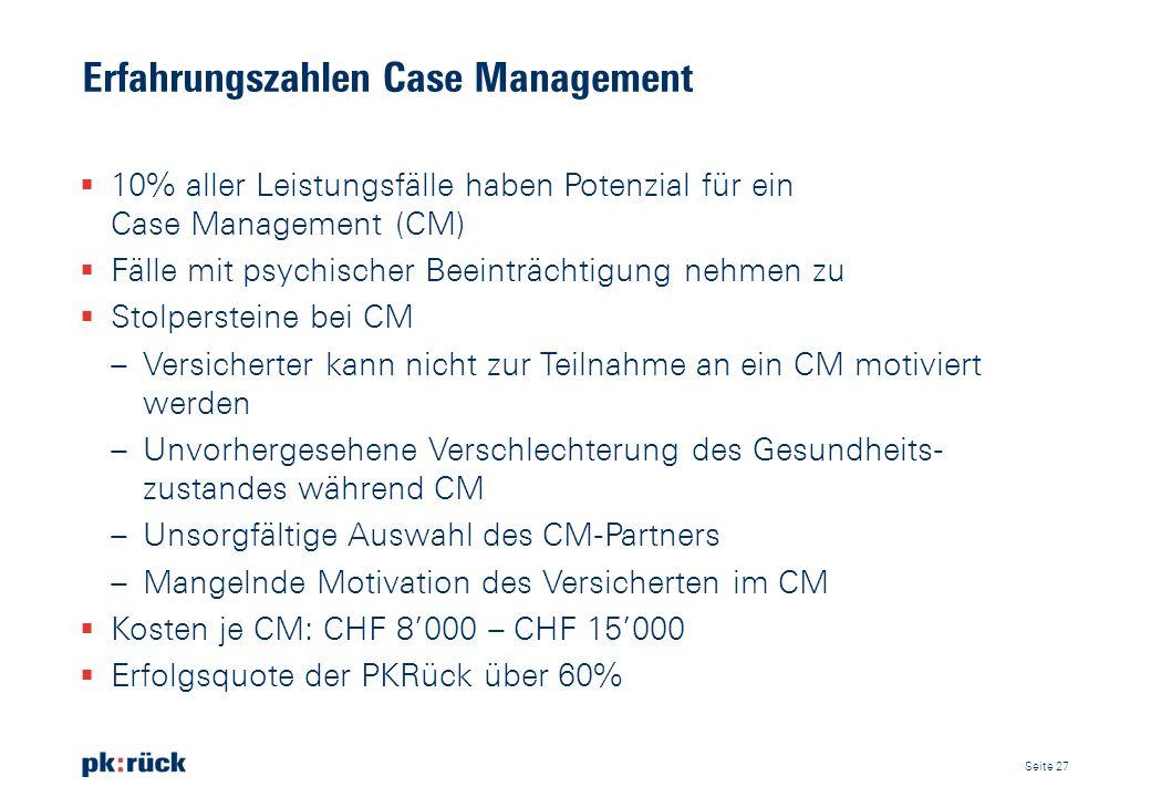 Erfahrungszahlen Case Management
