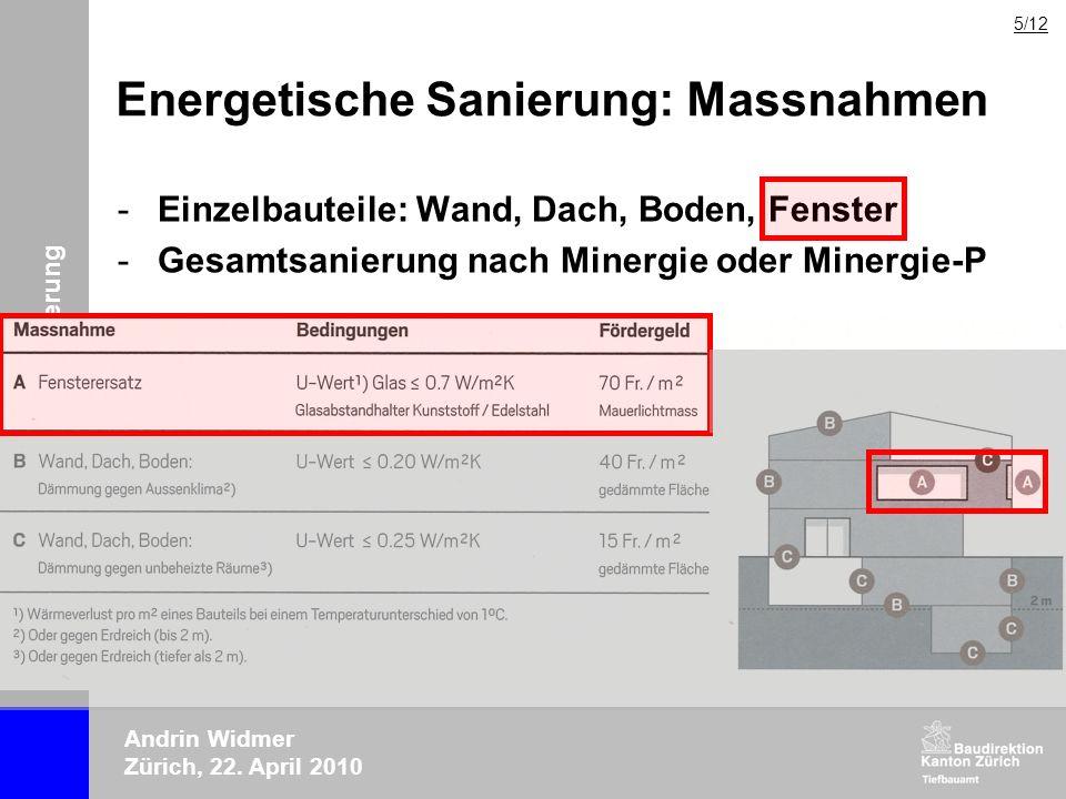 Energetische Sanierung: Massnahmen