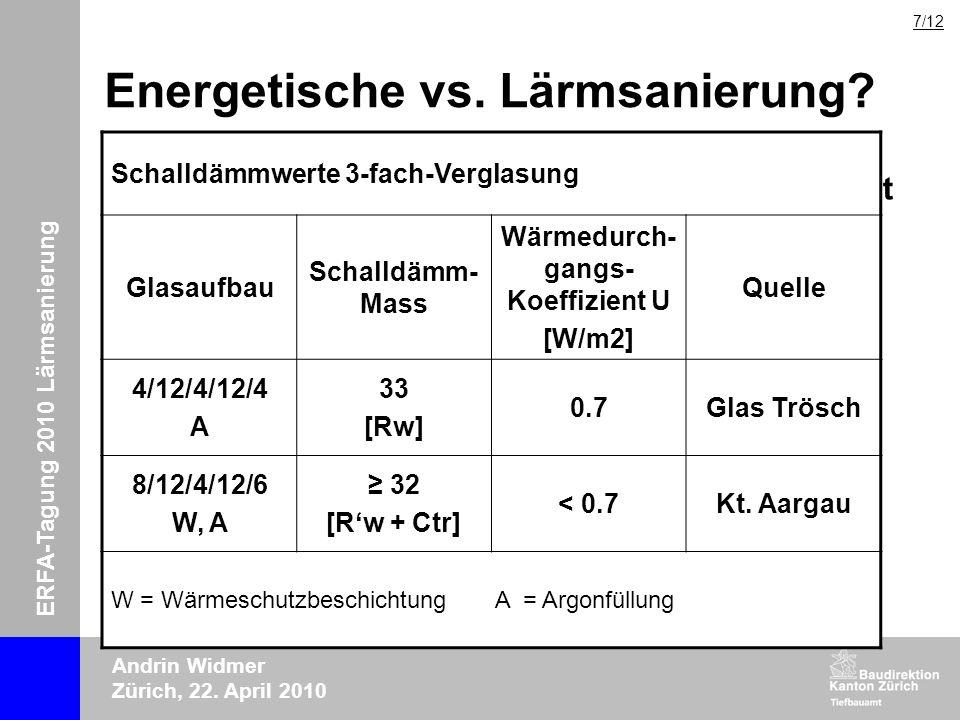 Energetische vs. Lärmsanierung