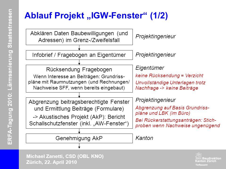 """Ablauf Projekt """"IGW-Fenster (1/2)"""