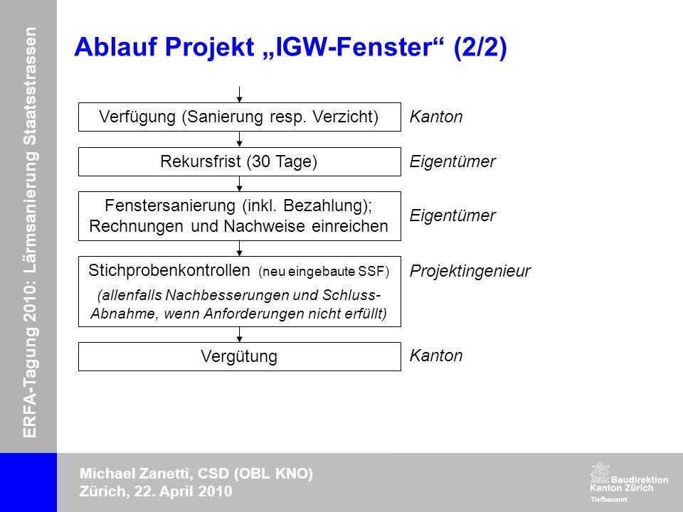 """Ablauf Projekt """"IGW-Fenster (2/2)"""