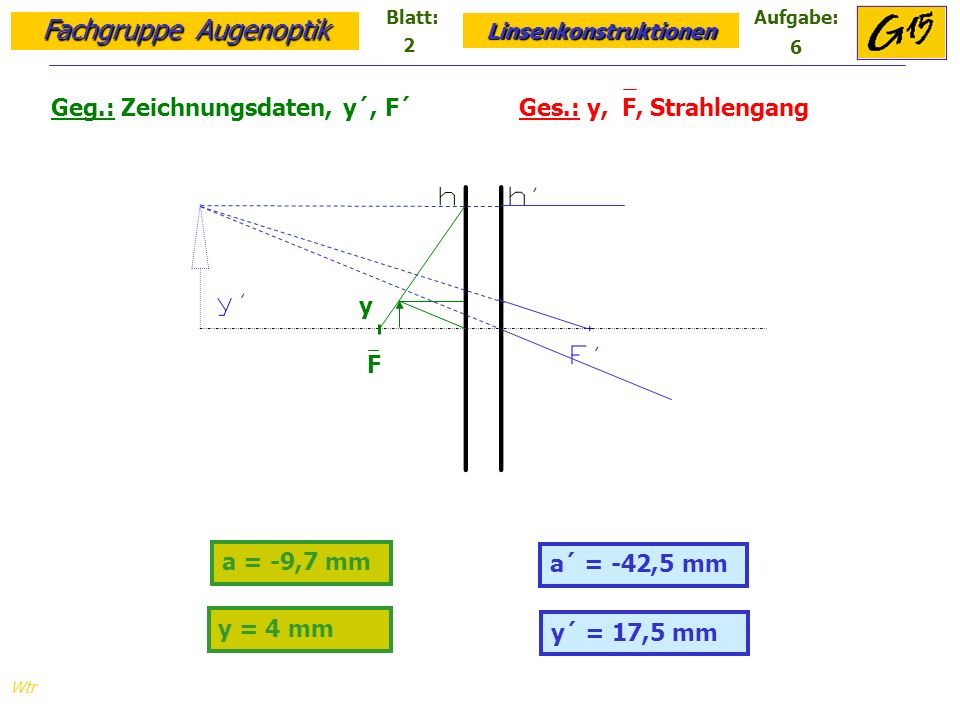 Geg.: Zeichnungsdaten, y´, F´ Ges.: y, F, Strahlengang