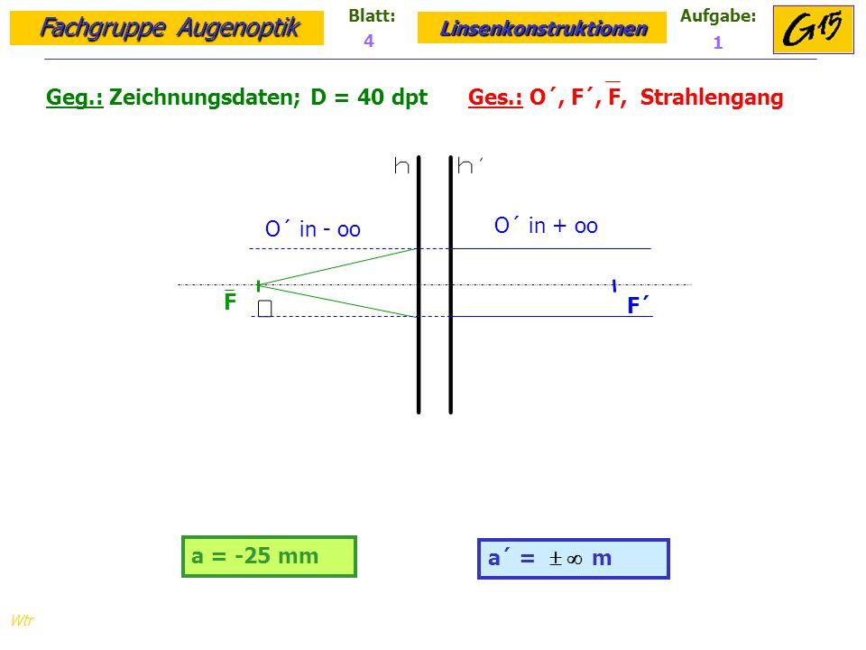 Geg.: Zeichnungsdaten; D = 40 dpt Ges.: O´, F´, F, Strahlengang