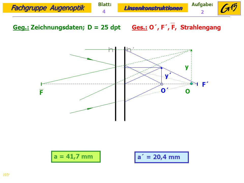 Geg.: Zeichnungsdaten; D = 25 dpt Ges.: O´, F´, F, Strahlengang