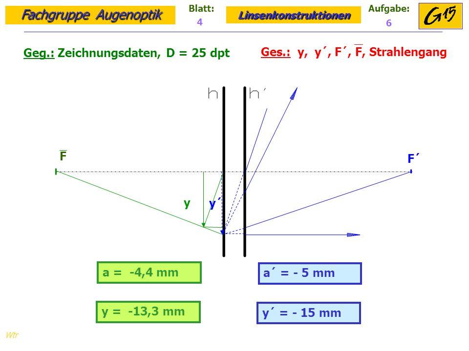 Geg.: Zeichnungsdaten, D = 25 dpt Ges.: y, y´, F´, F, Strahlengang