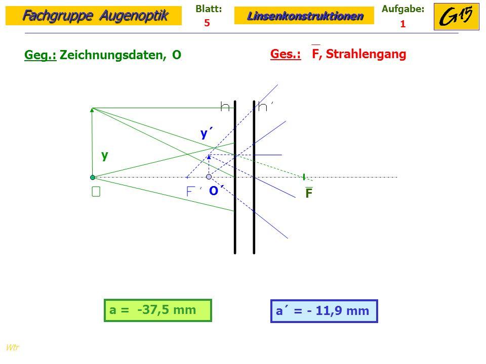 Geg.: Zeichnungsdaten, O Ges.: F, Strahlengang