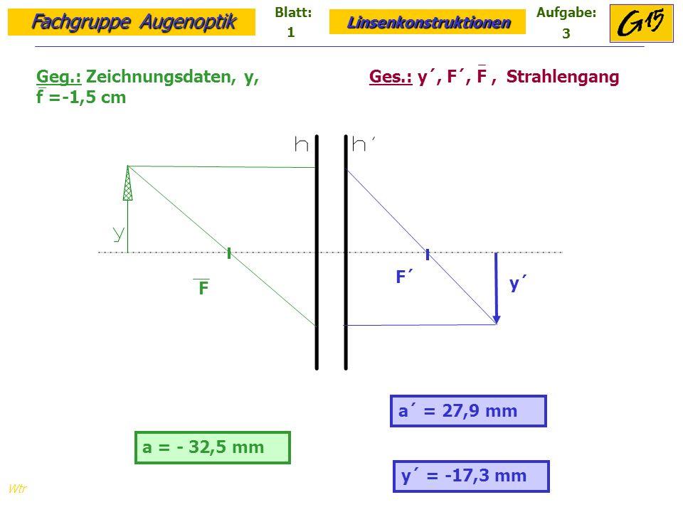 Geg.: Zeichnungsdaten, y, f =-1,5 cm Ges.: y´, F´, F , Strahlengang