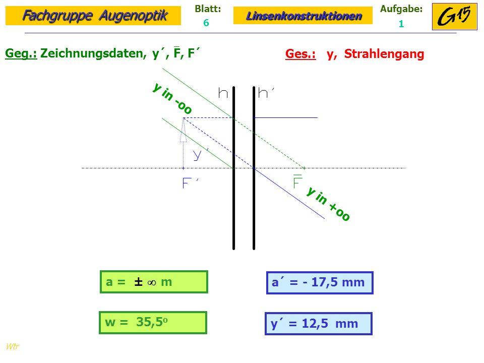 Geg.: Zeichnungsdaten, y´, F, F´ Ges.: y, Strahlengang