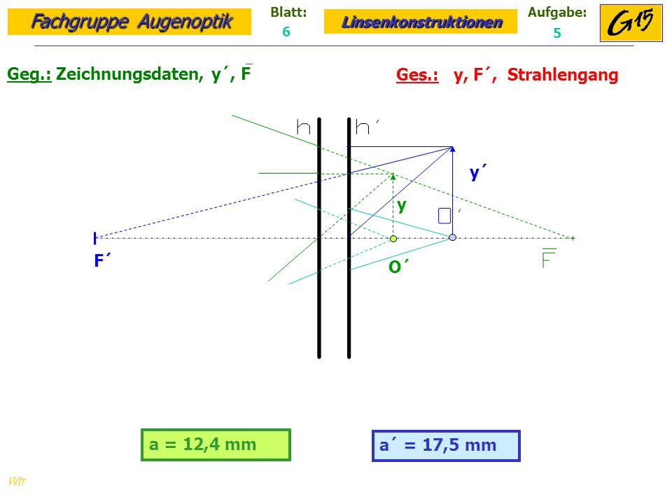 Geg.: Zeichnungsdaten, y´, F Ges.: y, F´, Strahlengang